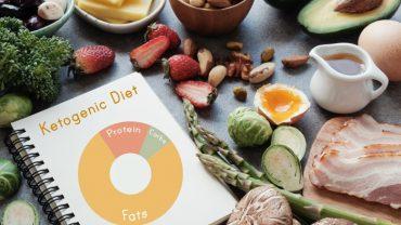 keto-diet-plan-and-food-list