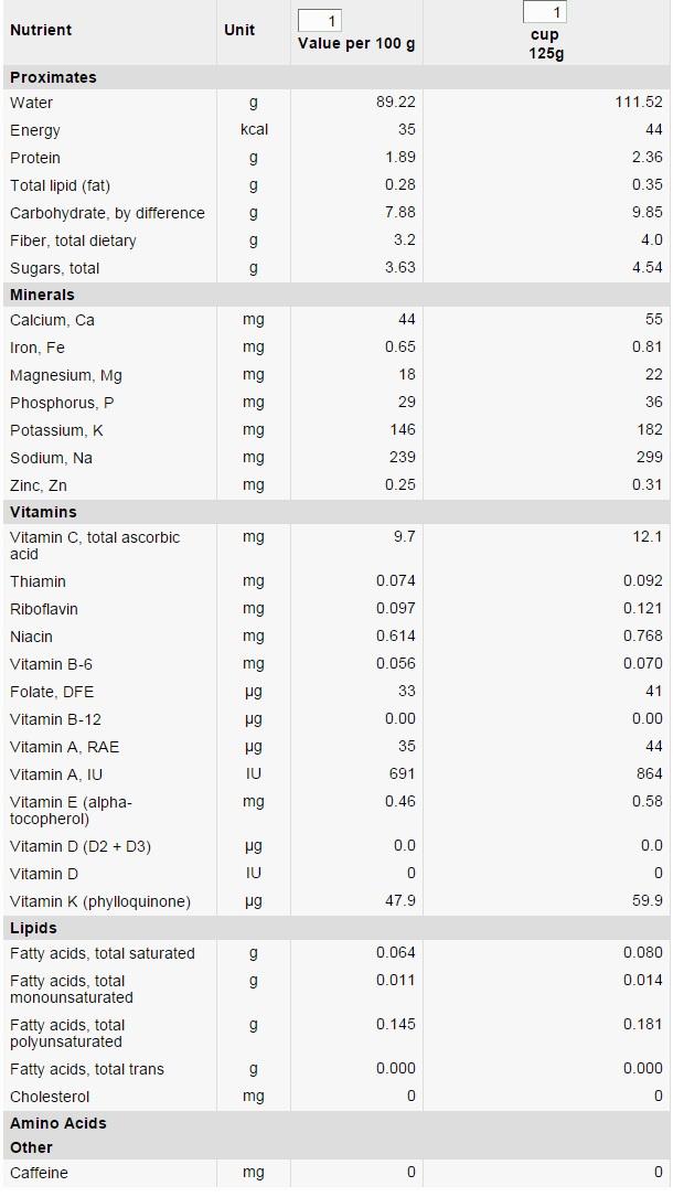 spirulina-nutritional-value